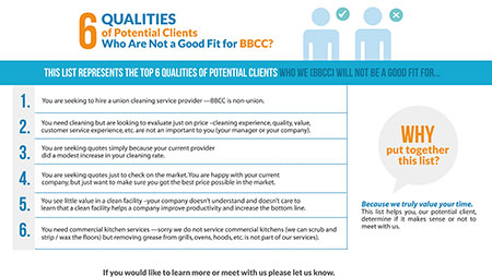 Infographic: 6 Qualities of Potential Clients Who Are Not a Good Fit for Boston's Best