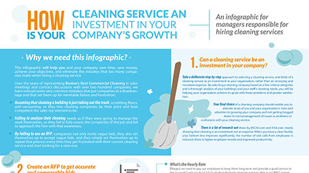 Infographic: How Is Your Cleaning Service an Investment in Your Company's Growth?