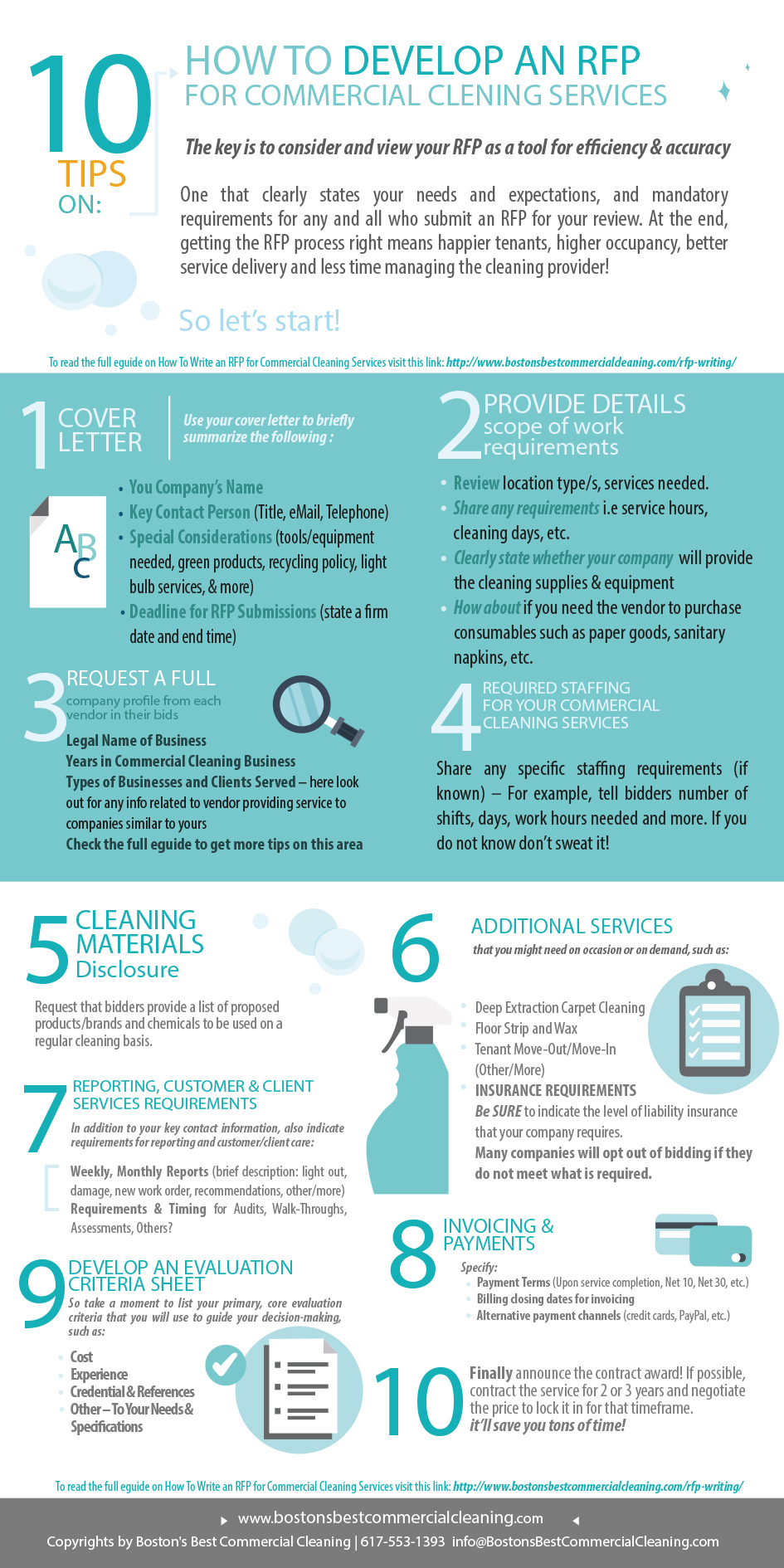 Infografia Rfp Cleaning Services Boston S Best